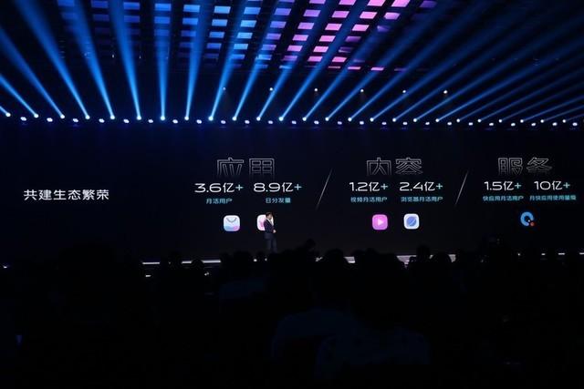 一文看懂2020 vivo开发者大会都讲了什么