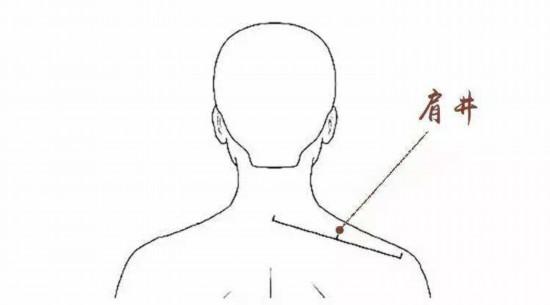 按四渎和肩井,治疗偏头痛